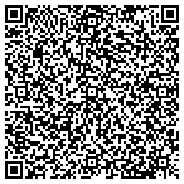 QR-код с контактной информацией организации Киевская арматура, Корпорация