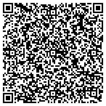 QR-код с контактной информацией организации Современные Инсталляционные (СИМ) ООО