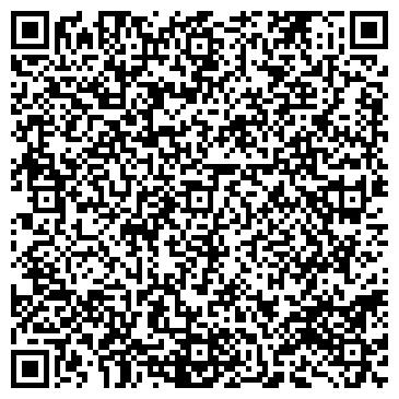 QR-код с контактной информацией организации Евротрубпласт, Торговый Дом