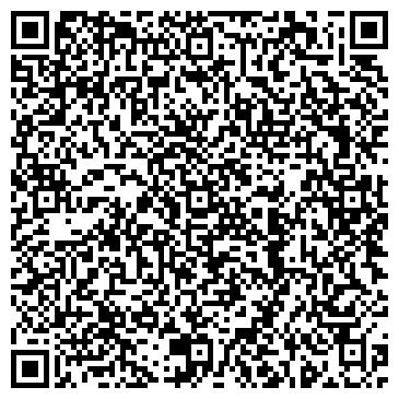 QR-код с контактной информацией организации Решения в металле, ЧП