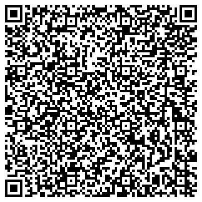 QR-код с контактной информацией организации Мегаватт торговая компания, ООО