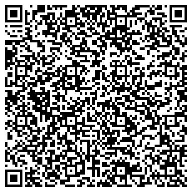 QR-код с контактной информацией организации Sanit Элитная сантехника Харьков, ЧП