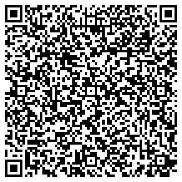 QR-код с контактной информацией организации Сантехленд, ЧП