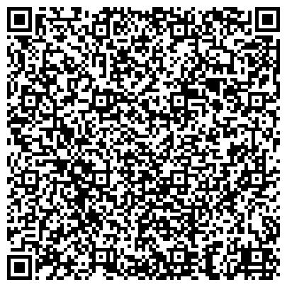 QR-код с контактной информацией организации Югагротранс Агропромышленное Предприятие, ООО
