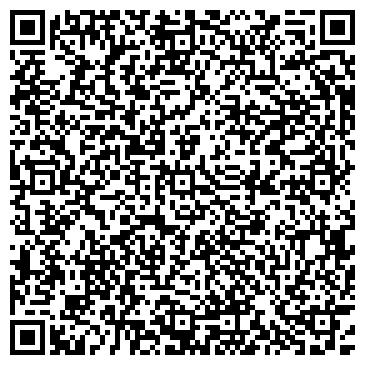 QR-код с контактной информацией организации Гранкор, ООО