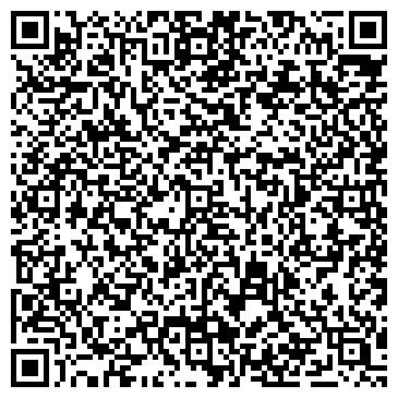 QR-код с контактной информацией организации Євротерм-Ужгород