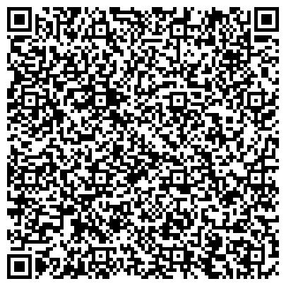 QR-код с контактной информацией организации Теплотехника, ООО (ТМ Dнипро)