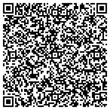 QR-код с контактной информацией организации НАУЧНЫЙ ВЕСТНИК МГТУГА
