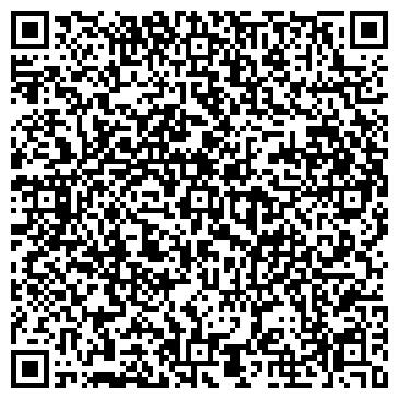 QR-код с контактной информацией организации НУМИЗМАТИЧЕСКИЙ АЛЬМАНАХ