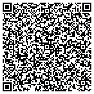 QR-код с контактной информацией организации ФИНАНСЫ, ДЕНЬГИ, ИНВЕСТИЦИИ