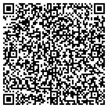 QR-код с контактной информацией организации Grohe (Гро), ИП