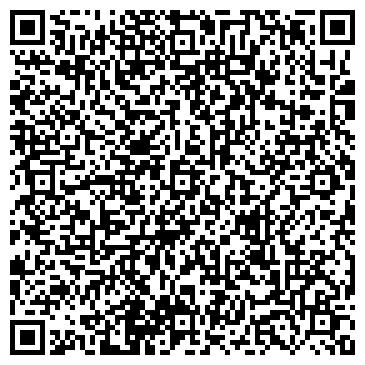 QR-код с контактной информацией организации АО «НПАО ВНИИкомпрессормаш»