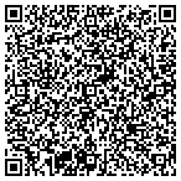QR-код с контактной информацией организации ИП Тепло Всем
