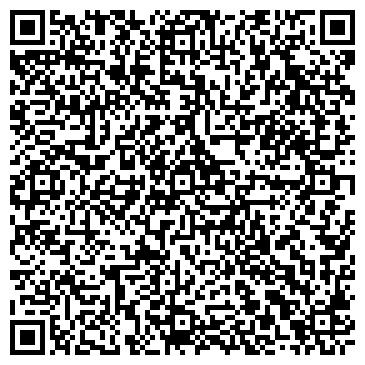QR-код с контактной информацией организации ГСКБ по микроклимату, ОАО отдел