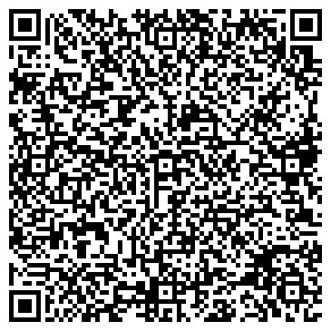QR-код с контактной информацией организации Термокотел, ООО