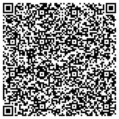 QR-код с контактной информацией организации Лаборатория Возобновляемой Энергии - Renewable Energy Laboratory