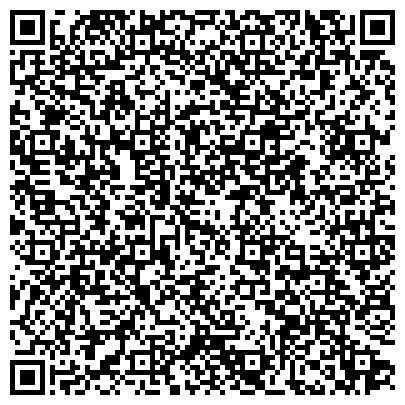 QR-код с контактной информацией организации Укртеплоресурс, ООО