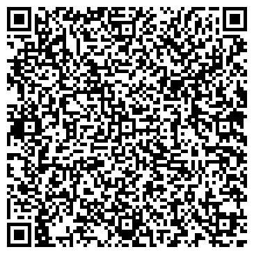 """QR-код с контактной информацией организации """"Империя окон и дверей"""""""