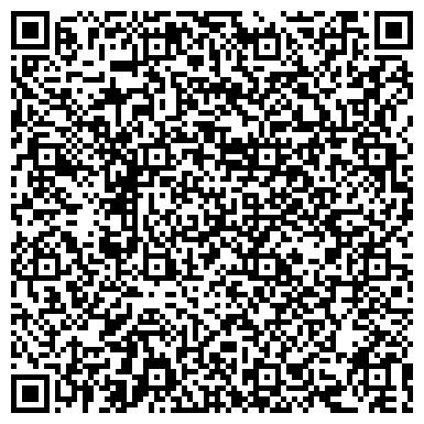 QR-код с контактной информацией организации Nikol Industry (Синельниковский завод ЖБК)