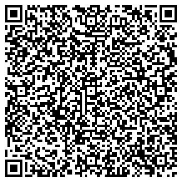 QR-код с контактной информацией организации Мегаполис, ЧП
