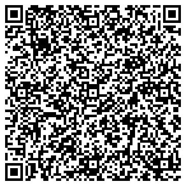 QR-код с контактной информацией организации Бронированные двери, ЧП