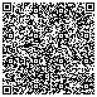 QR-код с контактной информацией организации Центр алюминиевого строительства, ЧП