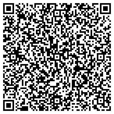 QR-код с контактной информацией организации Все для дома, СПД