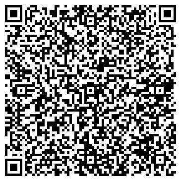 QR-код с контактной информацией организации Романовский, ЧП