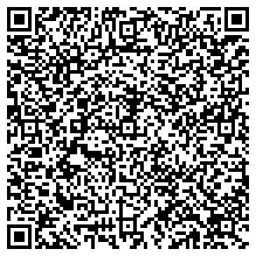 QR-код с контактной информацией организации ButMat, Строительные материалы