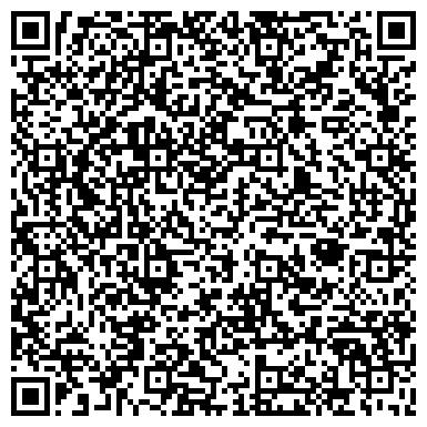QR-код с контактной информацией организации Окнапласт, ФЛП (Чалый А. В.)