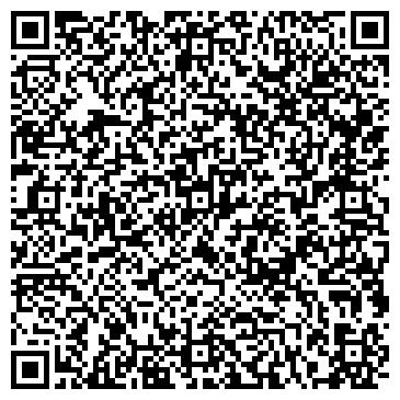 QR-код с контактной информацией организации Укрлесмаркетинг-форест, ООО