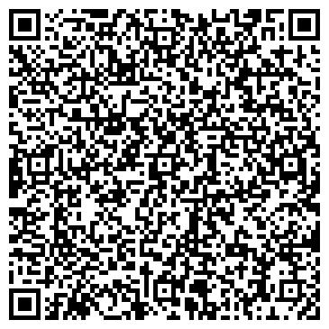 QR-код с контактной информацией организации Будник Сергей Иванович, ЧП