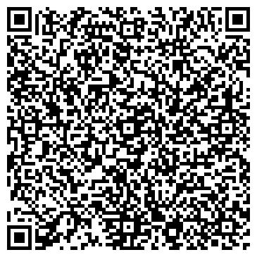 QR-код с контактной информацией организации Профнастил ООО г. Николаев