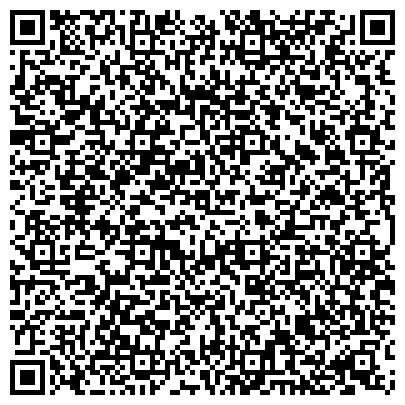 QR-код с контактной информацией организации Кавантия Стоун (COAVANTIA STONES), Представительство в Украине