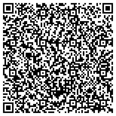QR-код с контактной информацией организации Шинкаренко, ЧП (Kesmarkt)