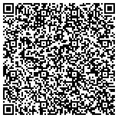 QR-код с контактной информацией организации Кузница Богдан Новосельский, ООО