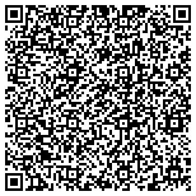 QR-код с контактной информацией организации Софилканич Ю.Ю, ЧП