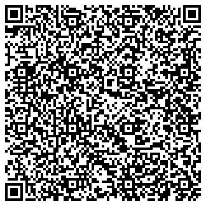 QR-код с контактной информацией организации СВАРКО ТРЭЙД ЭНД СЕРВИС