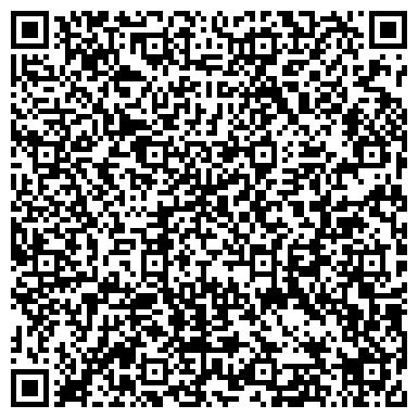 QR-код с контактной информацией организации Геолан, Компания