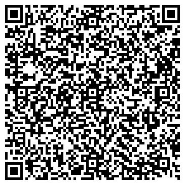 QR-код с контактной информацией организации НОВАЯ ГОРОДСКАЯ ТИПОГРАФИЯ