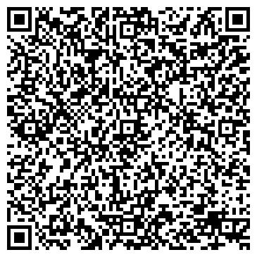 QR-код с контактной информацией организации Караганданеруд, АО