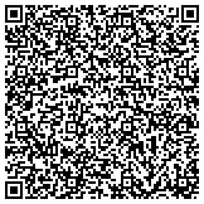 """QR-код с контактной информацией организации Государственное предприятие РУП """"Институт недвижимости и оценки"""""""