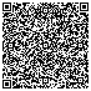 QR-код с контактной информацией организации АВИАЦИОННАЯ ТЕХНИЧЕСКАЯ КОМПАНИЯ