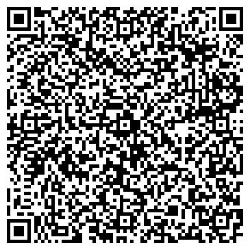 """QR-код с контактной информацией организации ИП """"Самарский гипс"""""""