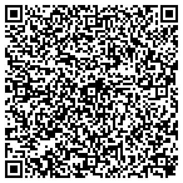 QR-код с контактной информацией организации Энергосервис Украина, ООО