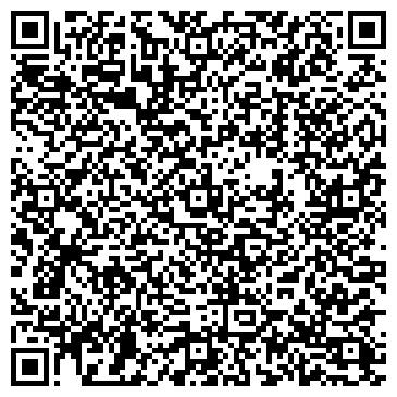 QR-код с контактной информацией организации Хвоя-Будсервис, Компания