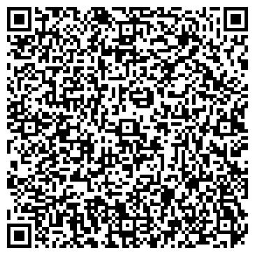 QR-код с контактной информацией организации PolyPanel Сантехмонтажплюс, ООО