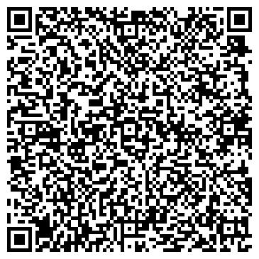 QR-код с контактной информацией организации Строитель-Ч, ЧП