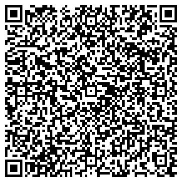 QR-код с контактной информацией организации Романенко Р.В., СПД