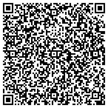QR-код с контактной информацией организации Группа компаний Пантера, ООО